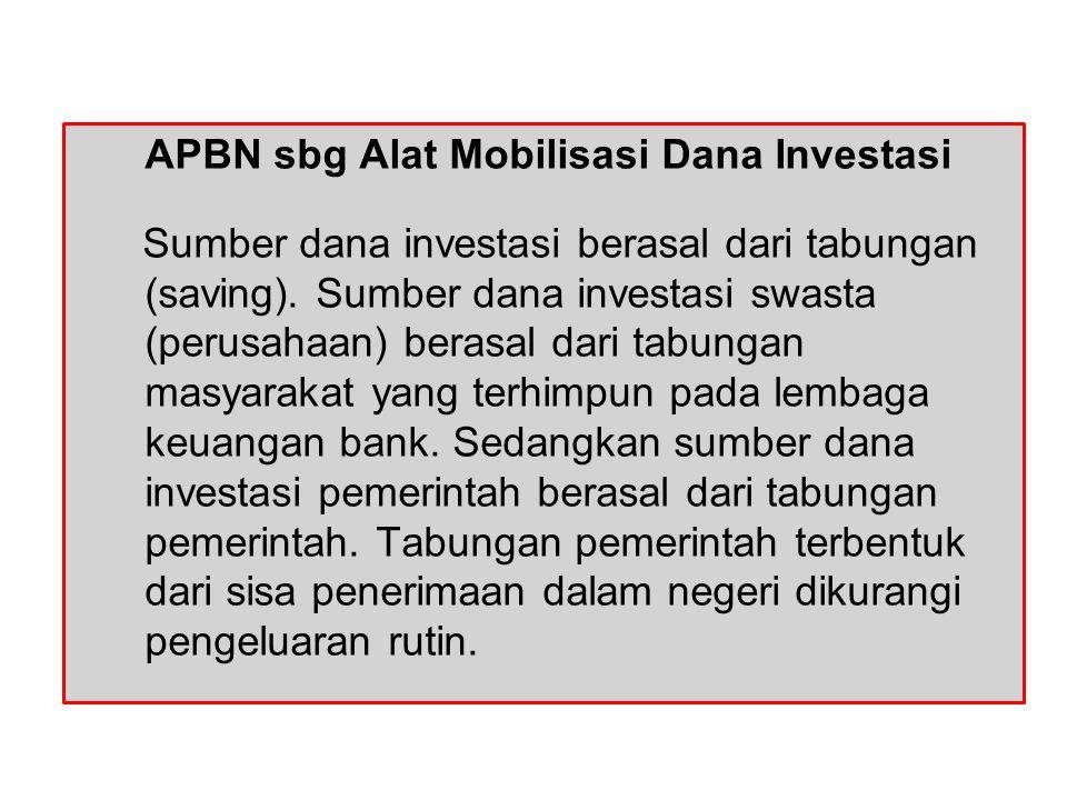 APBN sbg Alat Mobilisasi Dana Investasi