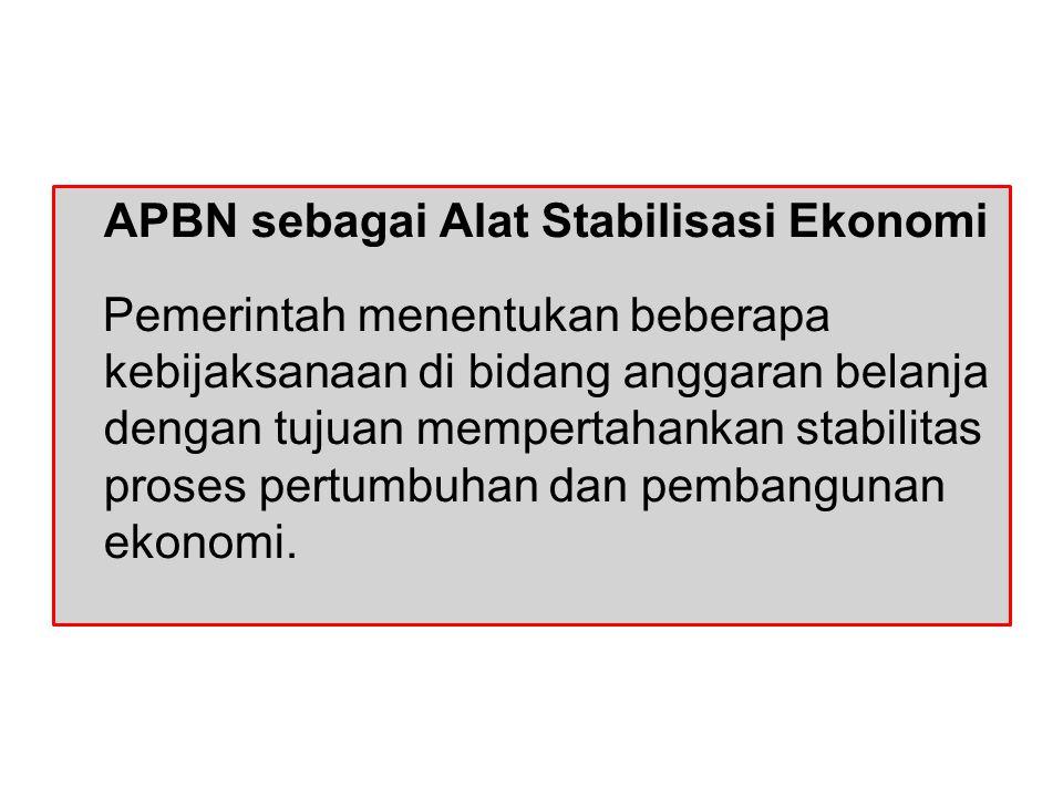 APBN sebagai Alat Stabilisasi Ekonomi