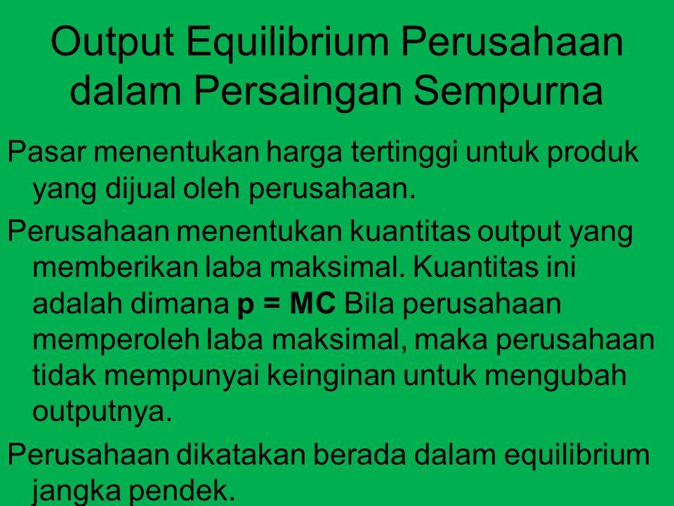 Output Equilibrium Perusahaan dalam Persaingan Sempurna