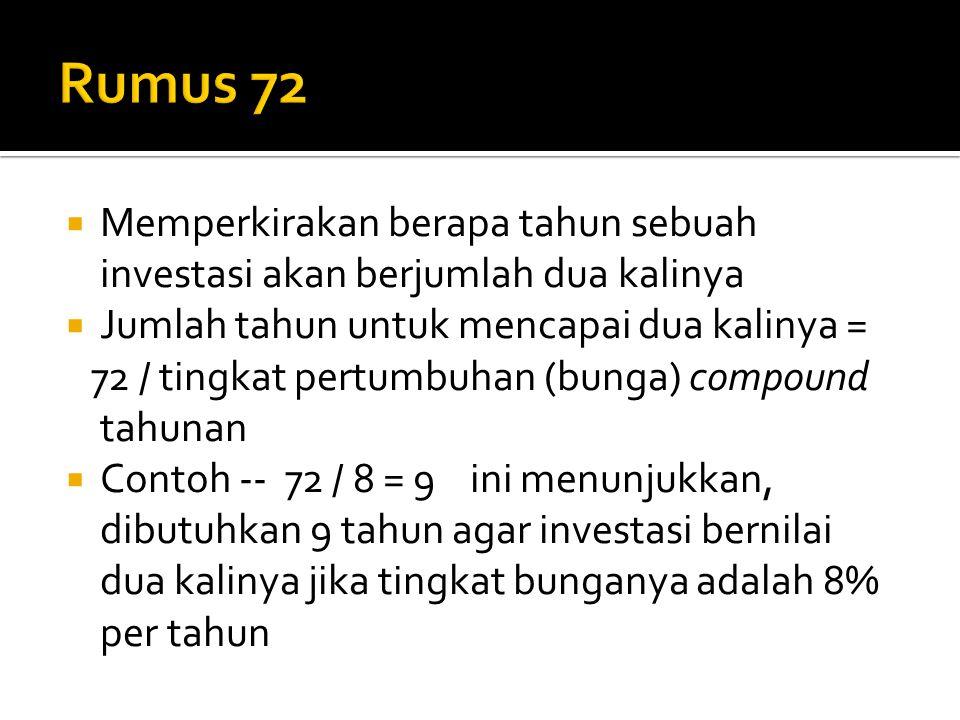 Rumus 72 Memperkirakan berapa tahun sebuah investasi akan berjumlah dua kalinya. Jumlah tahun untuk mencapai dua kalinya =