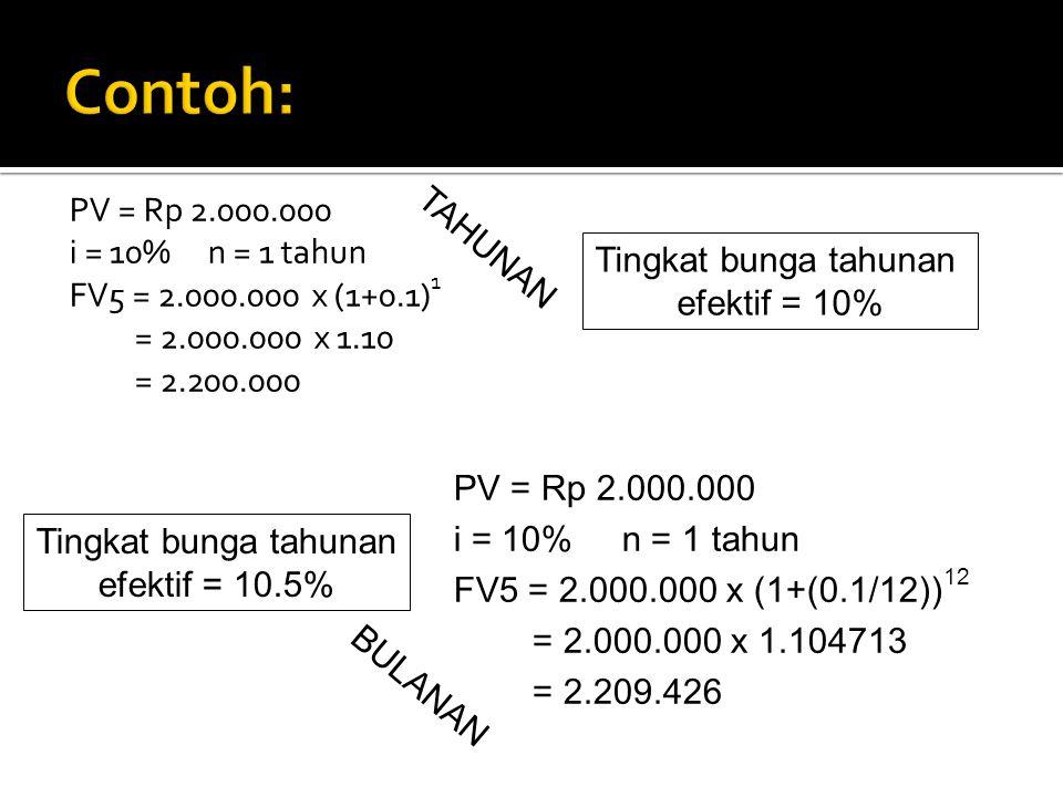 Contoh: PV = Rp 2.000.000 i = 10% n = 1 tahun FV5 = 2.000.000 x (1+0.1)1 = 2.000.000 x 1.10 = 2.200.000
