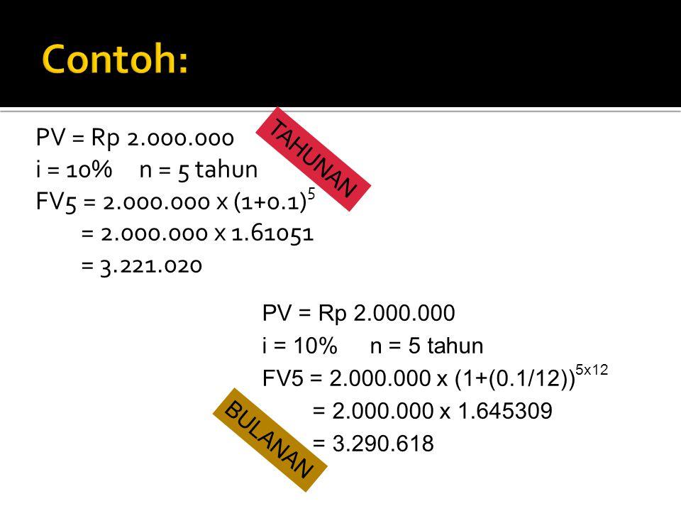 Contoh: PV = Rp 2.000.000 i = 10% n = 5 tahun FV5 = 2.000.000 x (1+0.1)5 = 2.000.000 x 1.61051 = 3.221.020