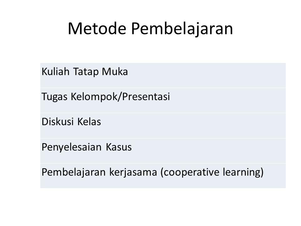 Metode Pembelajaran Kuliah Tatap Muka Tugas Kelompok/Presentasi