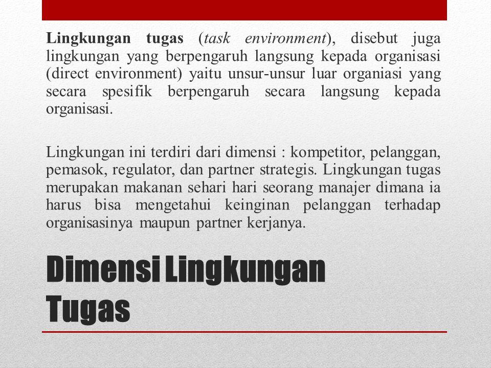 Dimensi Lingkungan Tugas