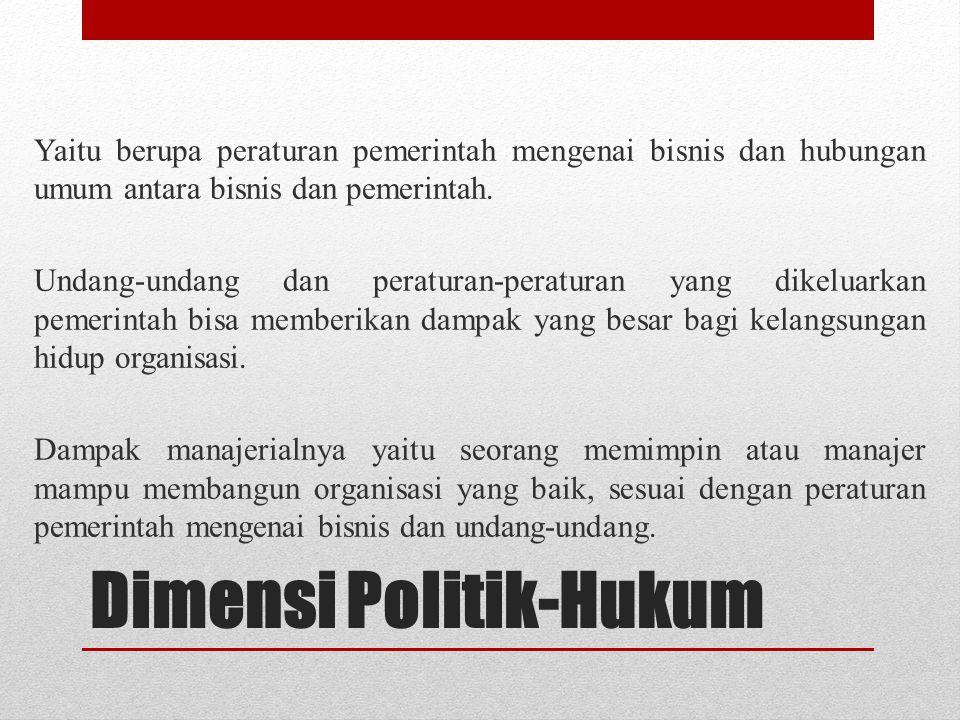 Dimensi Politik-Hukum