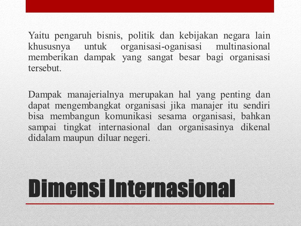 Dimensi Internasional