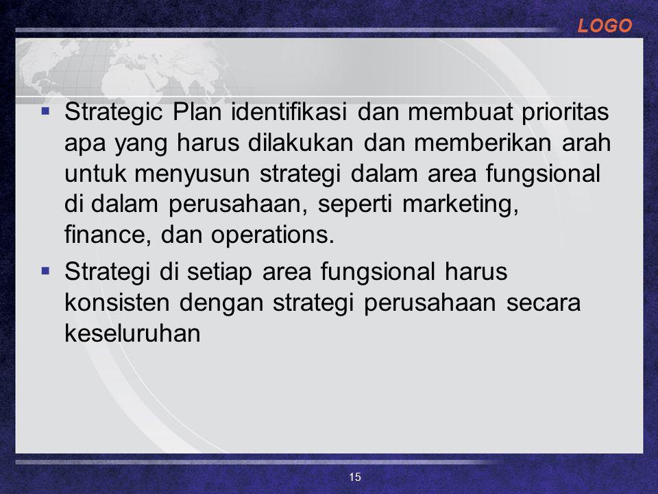 Strategic Plan identifikasi dan membuat prioritas apa yang harus dilakukan dan memberikan arah untuk menyusun strategi dalam area fungsional di dalam perusahaan, seperti marketing, finance, dan operations.