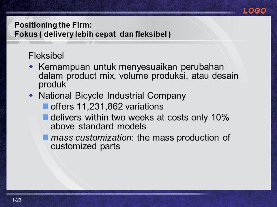 Positioning the Firm: Fokus ( delivery lebih cepat dan fleksibel )
