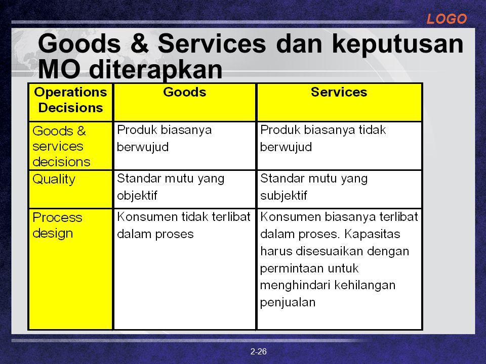 Goods & Services dan keputusan MO diterapkan