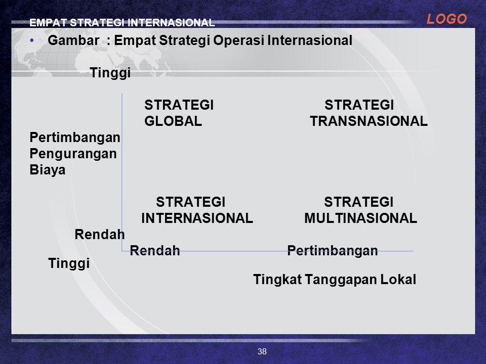 EMPAT STRATEGI INTERNASIONAL