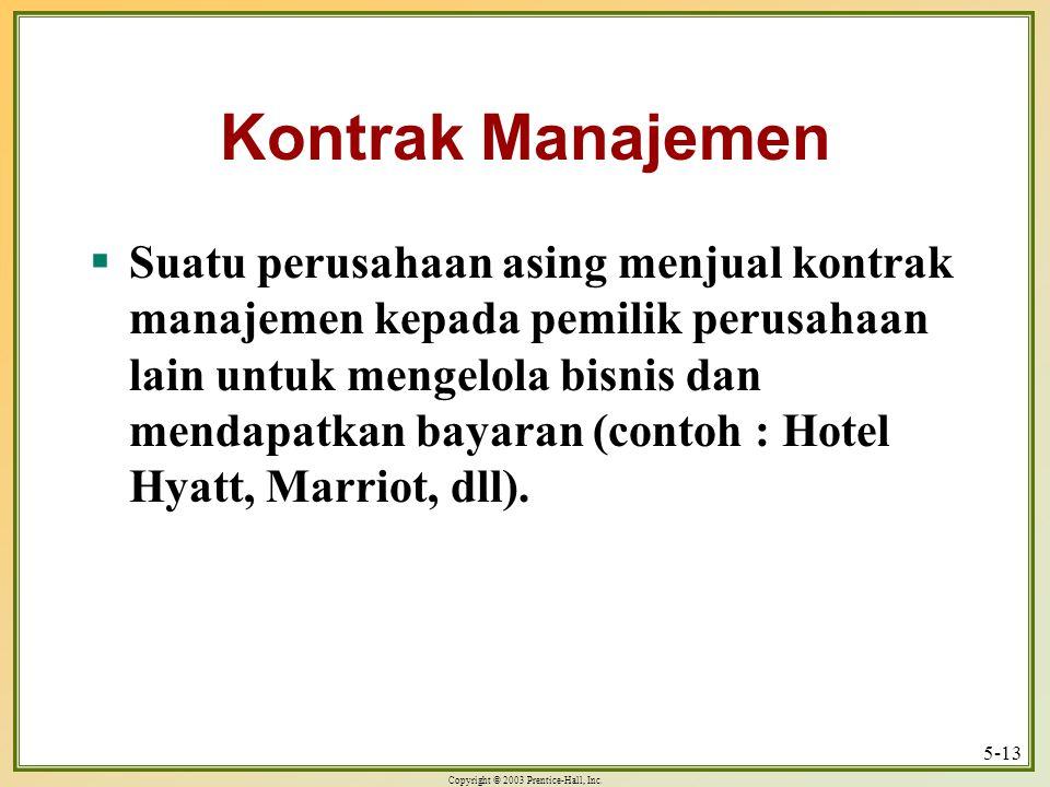 Kontrak Manajemen