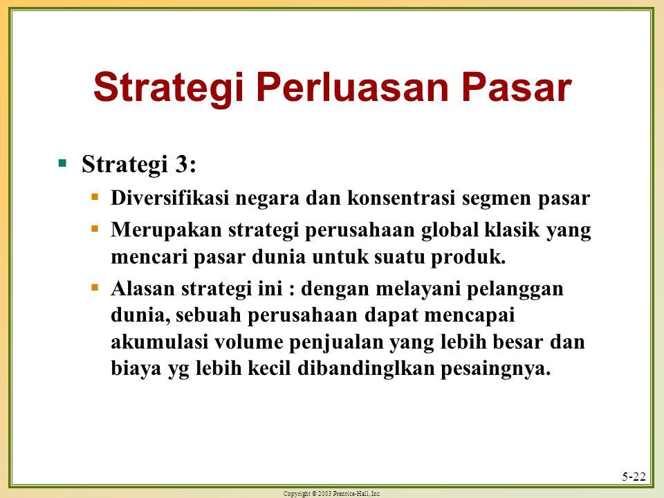 Strategi Perluasan Pasar