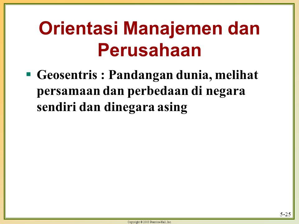 Orientasi Manajemen dan Perusahaan