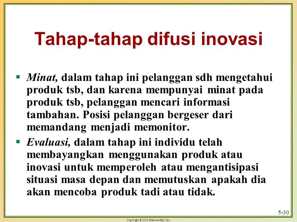 Tahap-tahap difusi inovasi