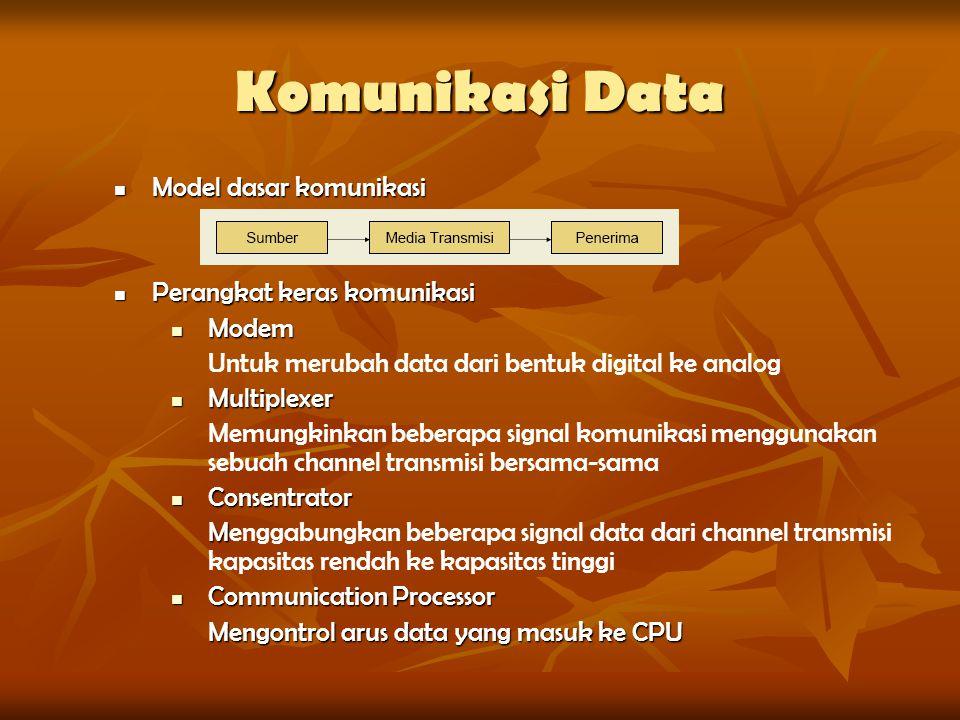 Komunikasi Data Model dasar komunikasi Perangkat keras komunikasi