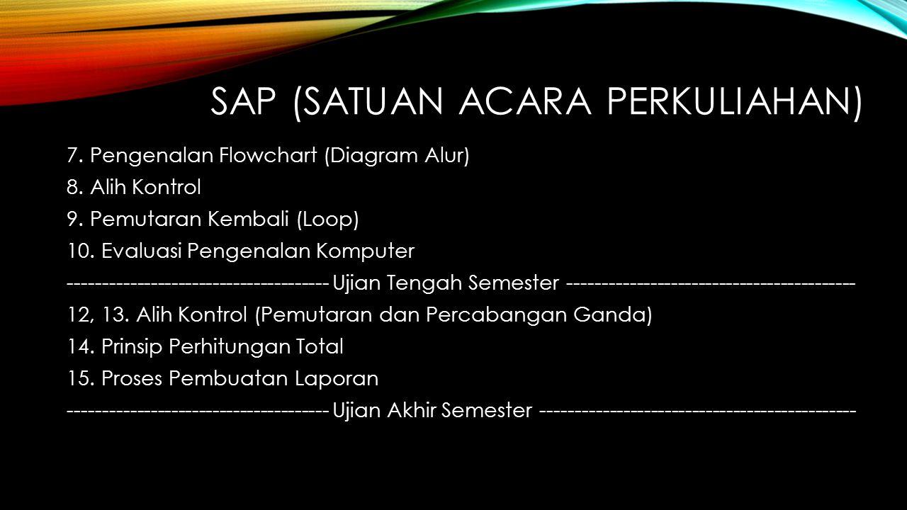 SAP (Satuan acara perkuliahan)