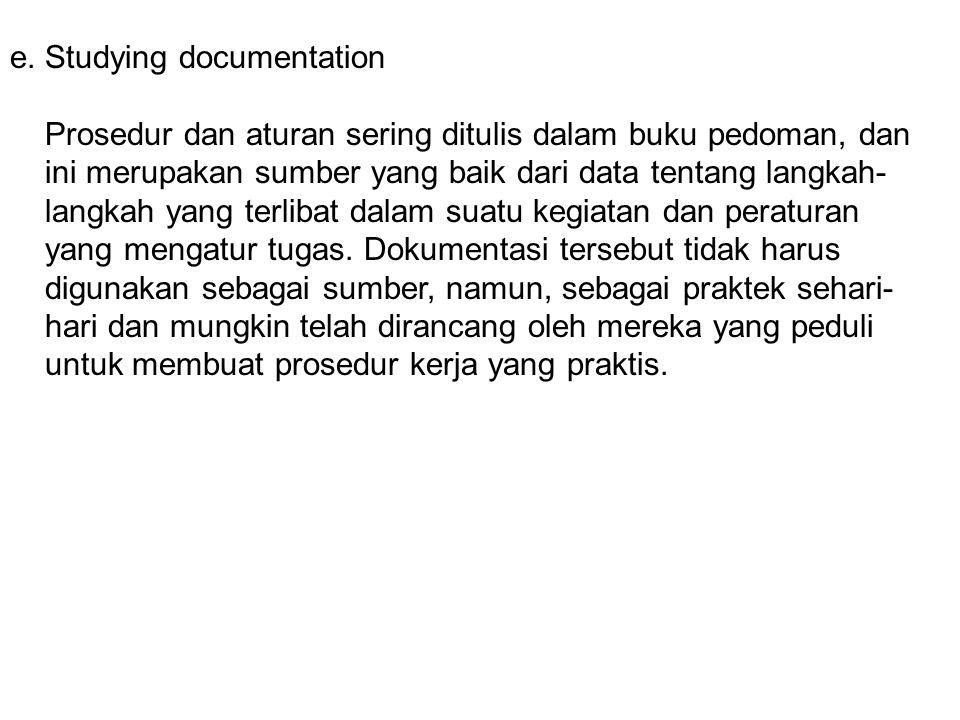 e. Studying documentation