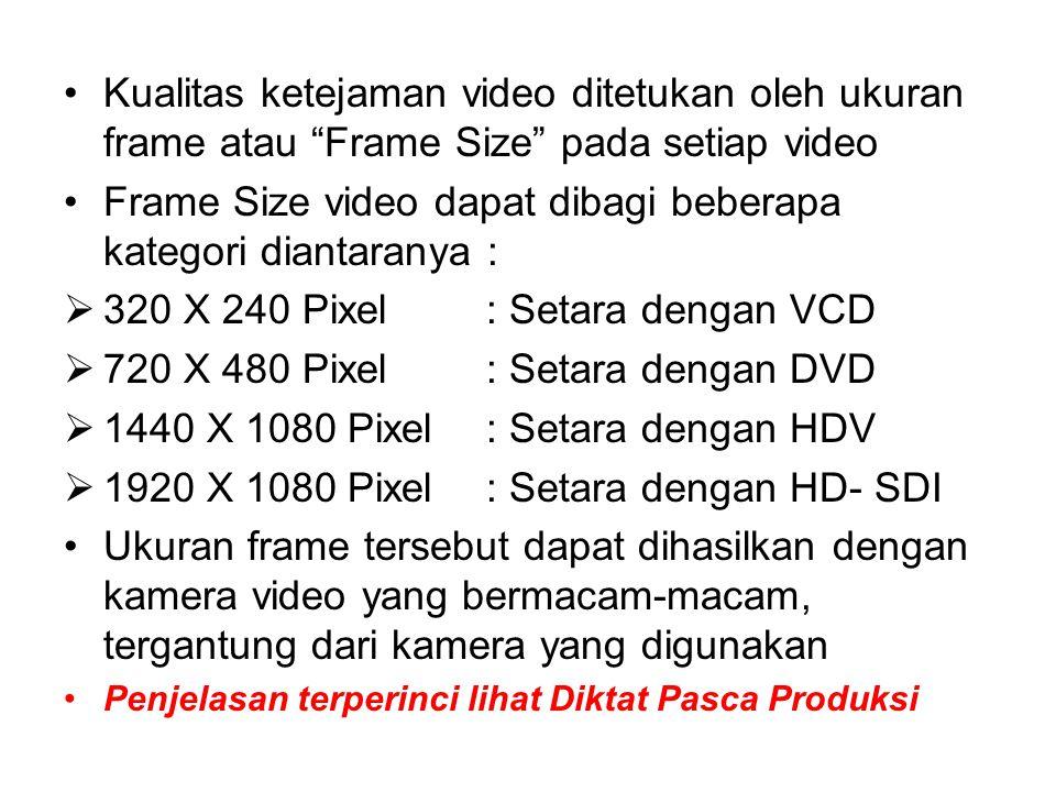 Frame Size video dapat dibagi beberapa kategori diantaranya :
