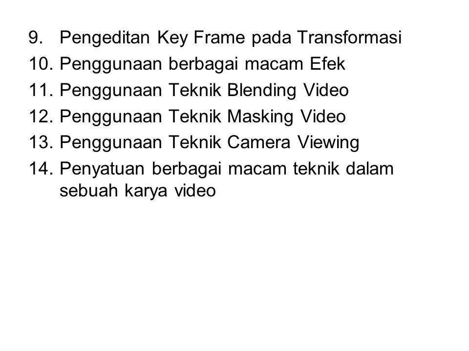 Pengeditan Key Frame pada Transformasi