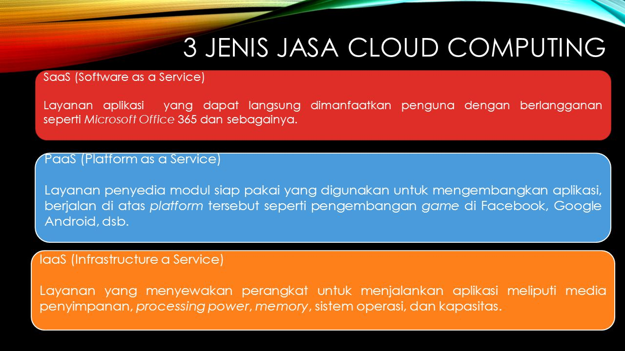3 Jenis Jasa Cloud Computing
