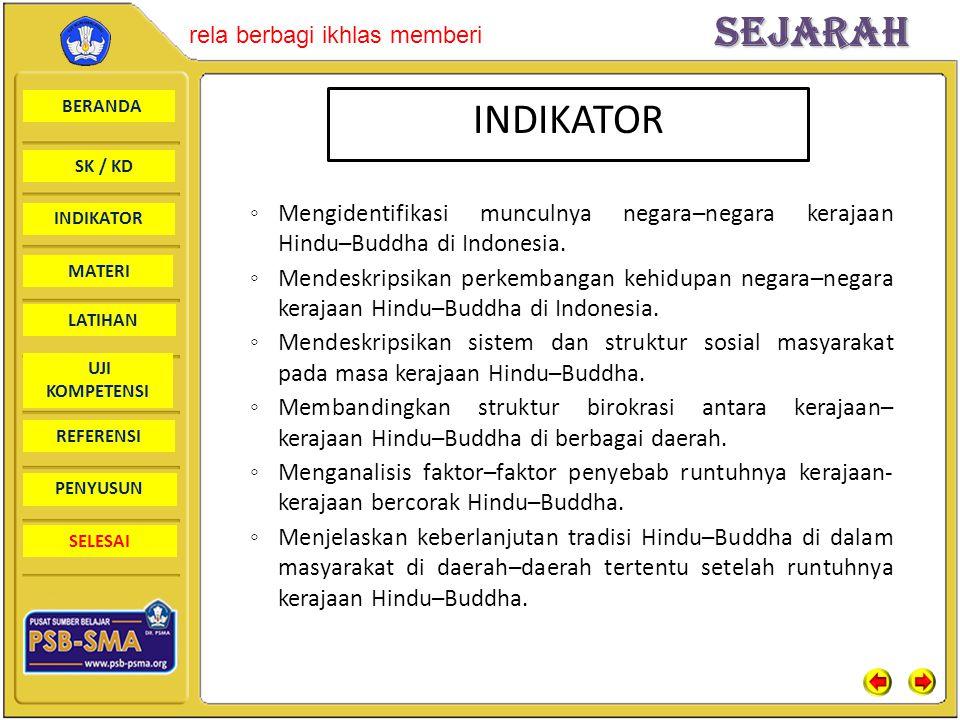 Indikator perdagangan ayunan india