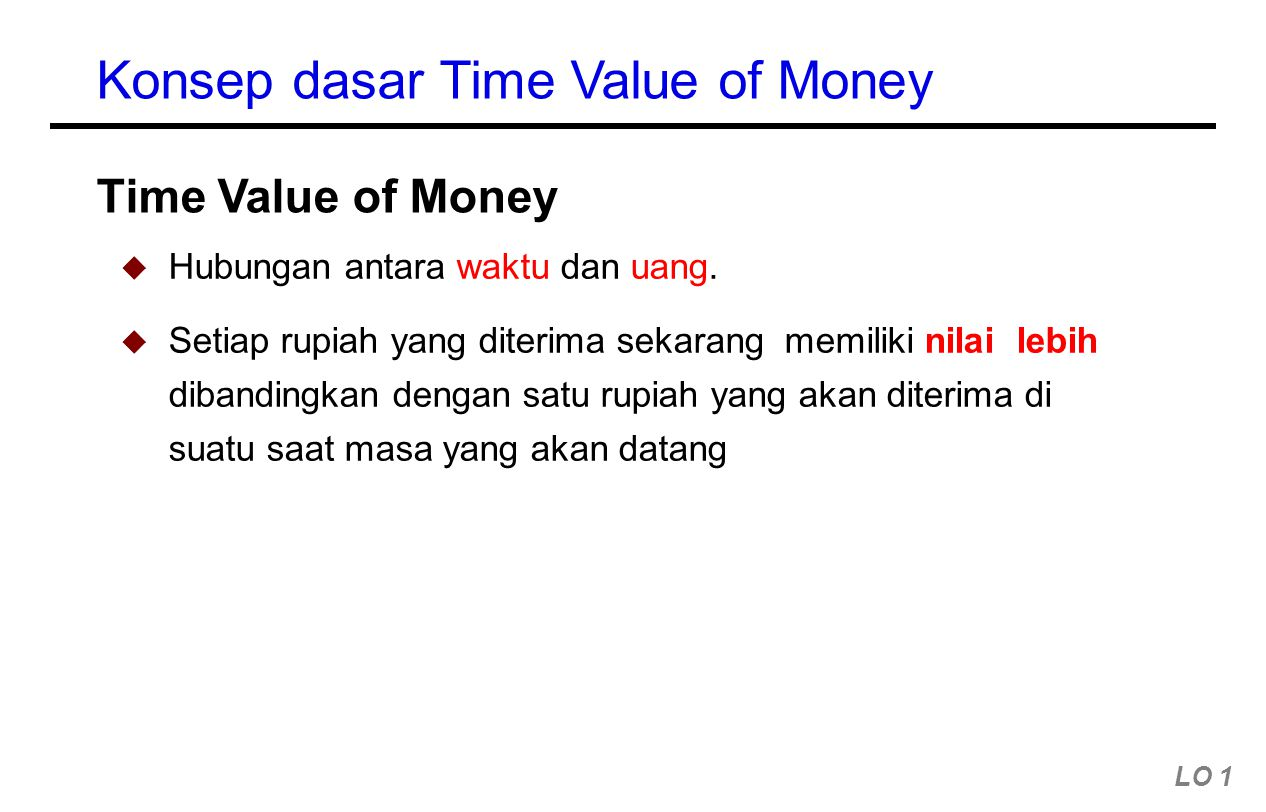 Konsep dasar Time Value of Money