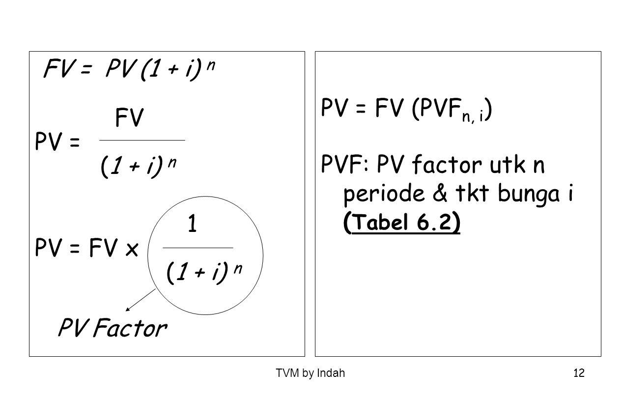 PVF: PV factor utk n periode & tkt bunga i (Tabel 6.2)