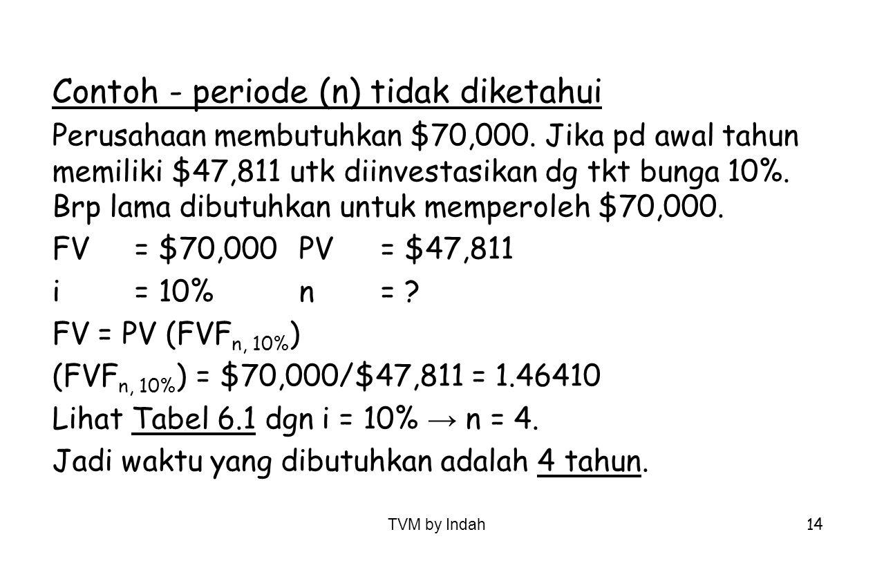 Contoh - periode (n) tidak diketahui