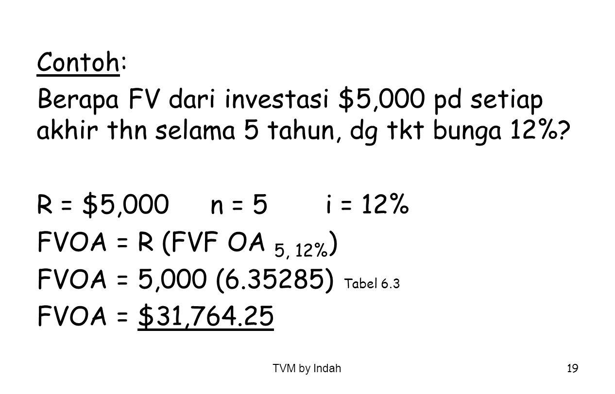Contoh: Berapa FV dari investasi $5,000 pd setiap akhir thn selama 5 tahun, dg tkt bunga 12% R = $5,000 n = 5 i = 12%
