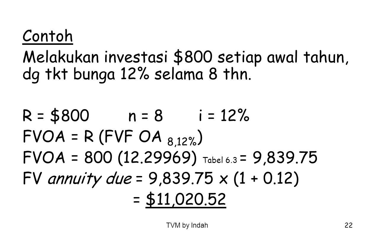 Contoh Melakukan investasi $800 setiap awal tahun, dg tkt bunga 12% selama 8 thn. R = $800 n = 8 i = 12%