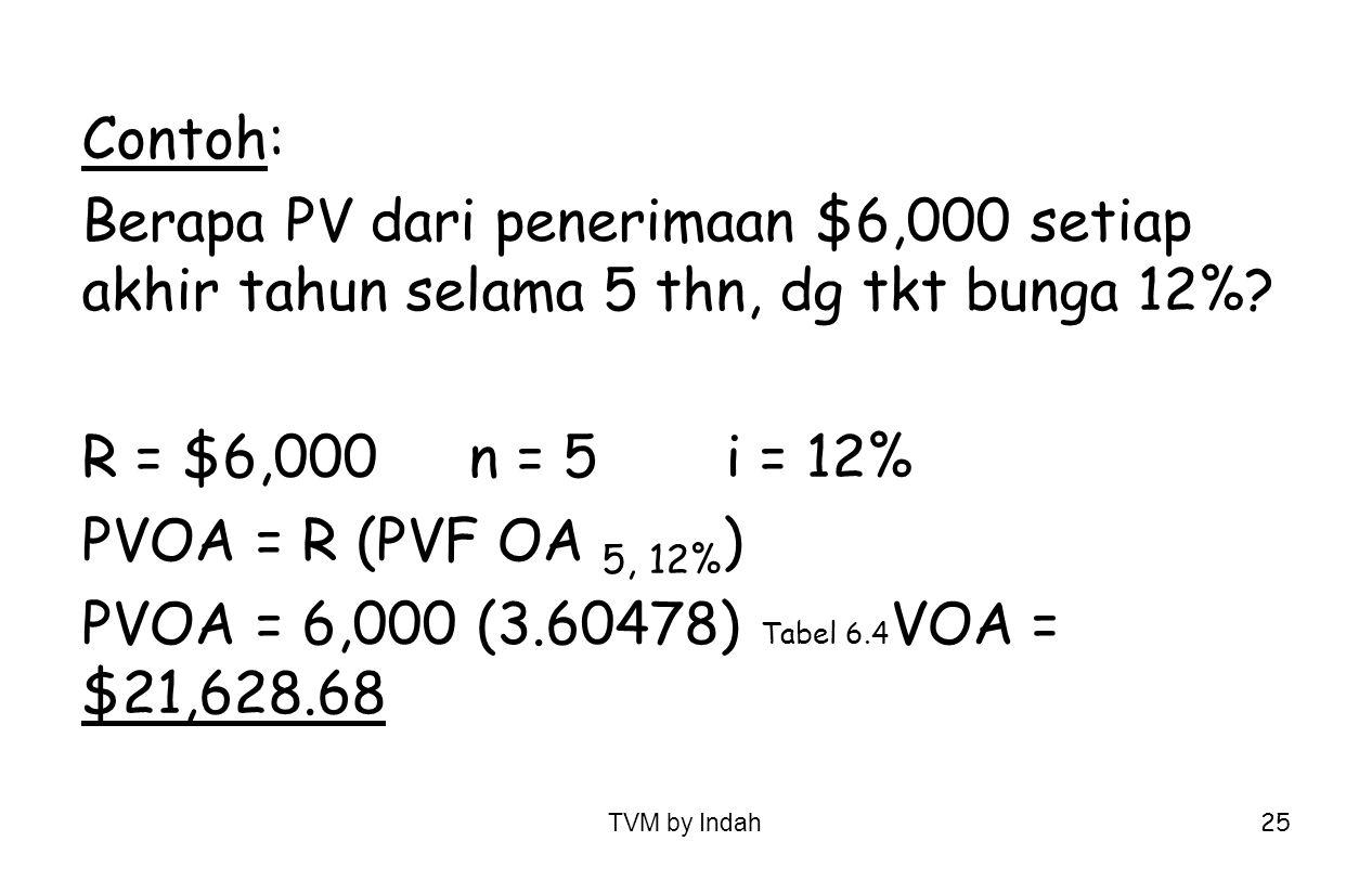 Contoh: Berapa PV dari penerimaan $6,000 setiap akhir tahun selama 5 thn, dg tkt bunga 12% R = $6,000 n = 5 i = 12%