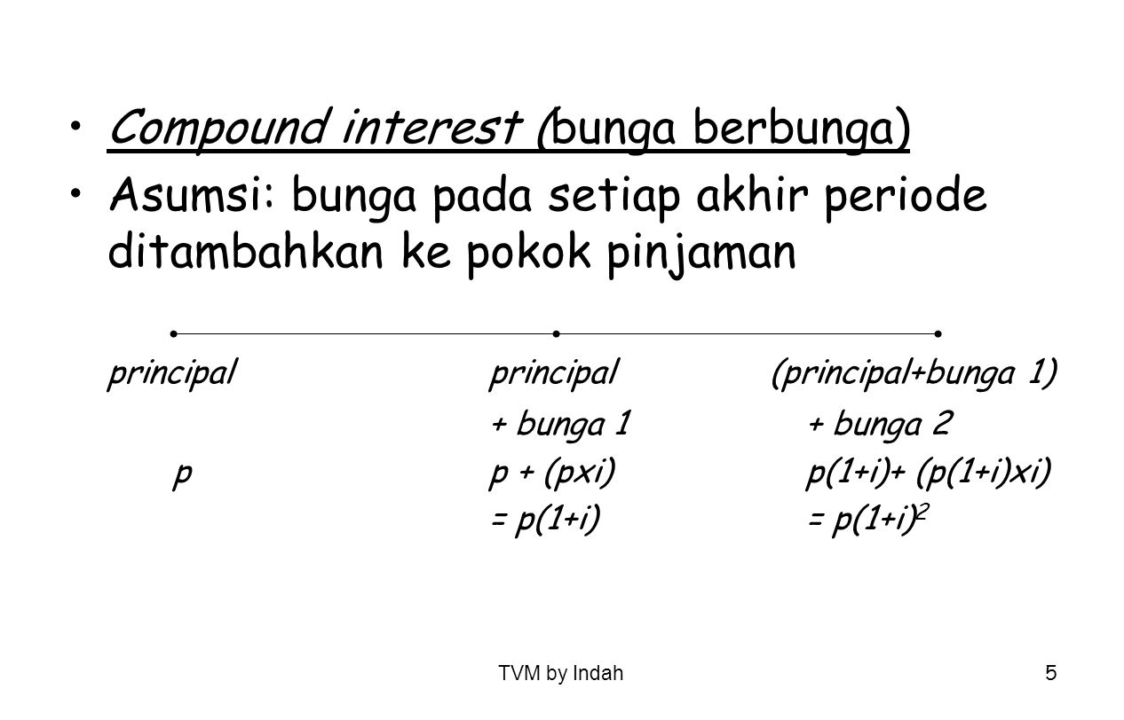 Compound interest (bunga berbunga)