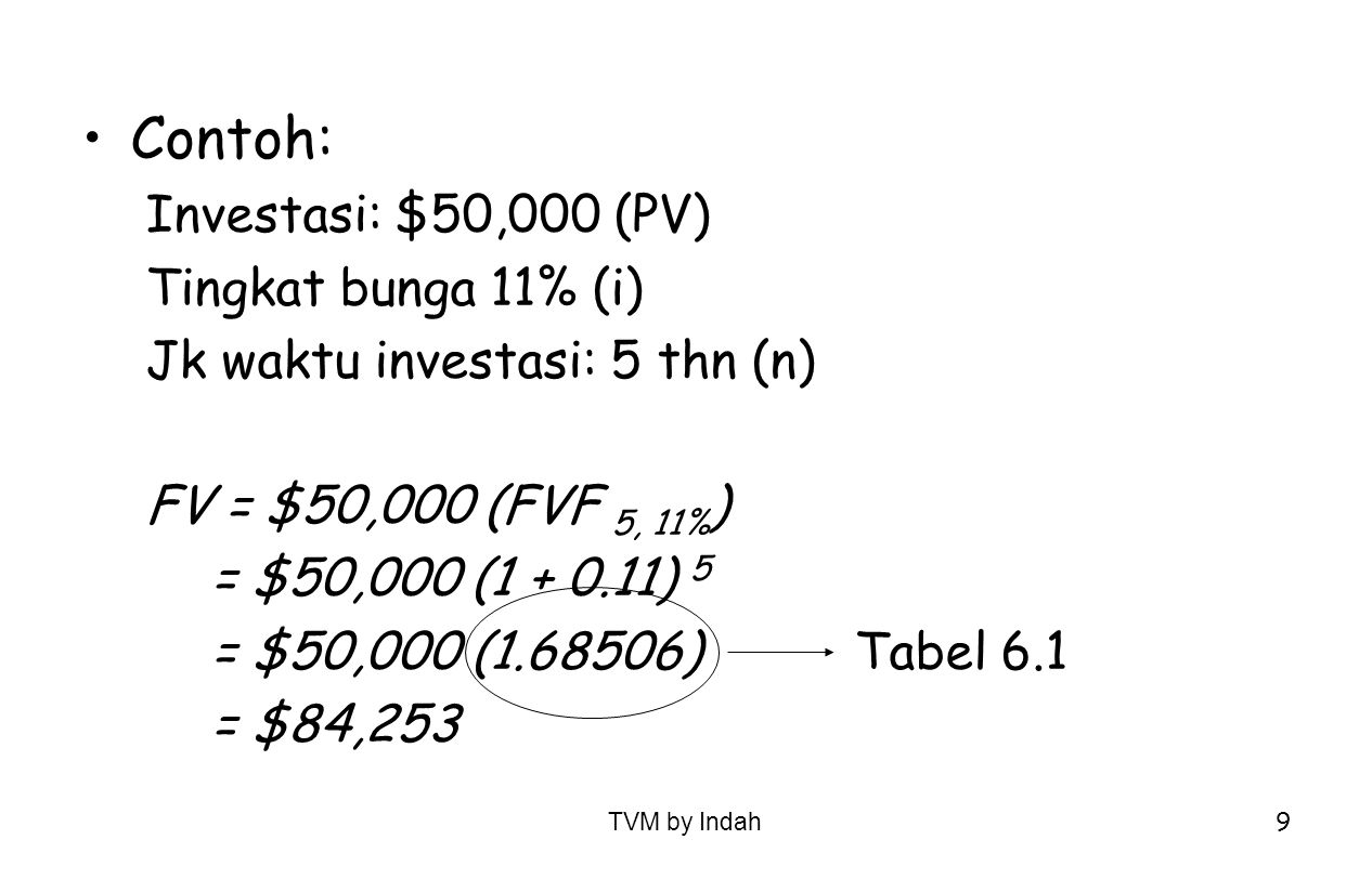 Contoh: Investasi: $50,000 (PV) Tingkat bunga 11% (i)