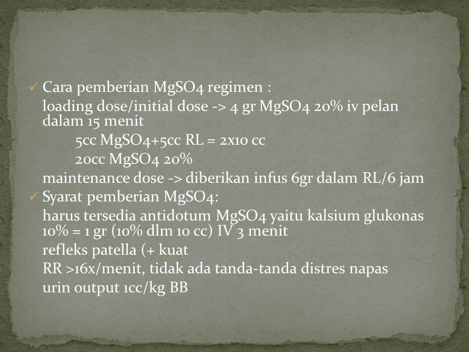 Cara pemberian MgSO4 regimen :
