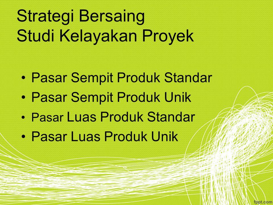 Strategi Bersaing Studi Kelayakan Proyek