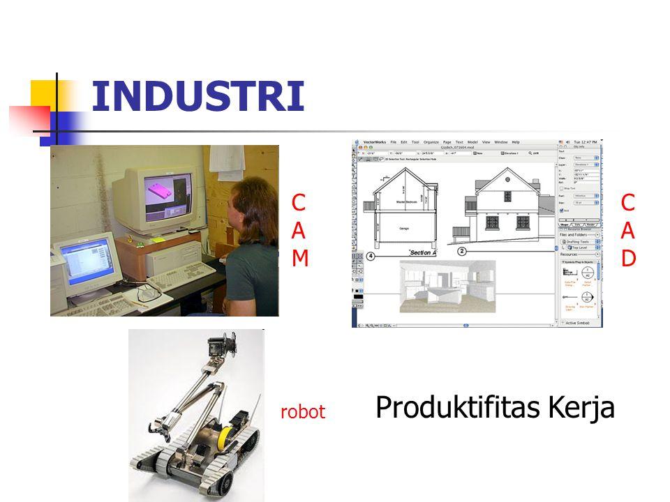 INDUSTRI C A M C A D Produktifitas Kerja robot