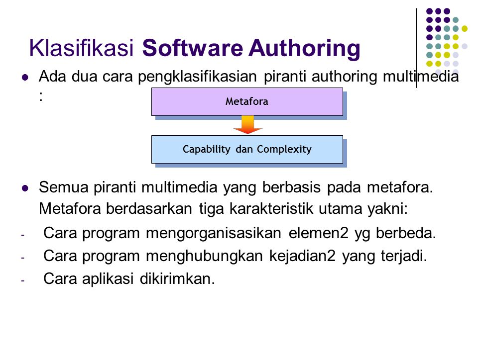 Klasifikasi Software Authoring