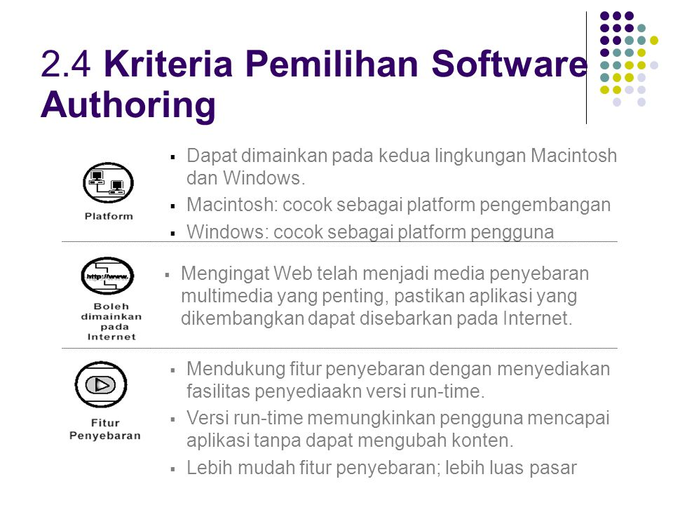 2.4 Kriteria Pemilihan Software Authoring