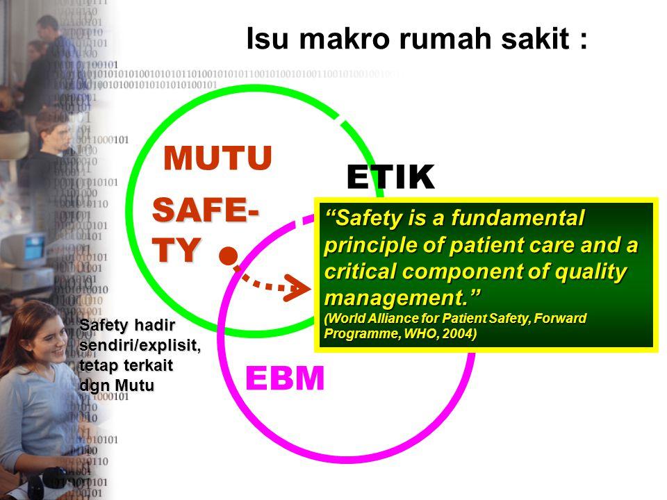 MUTU ETIK SAFE- TY EBM Isu makro rumah sakit :