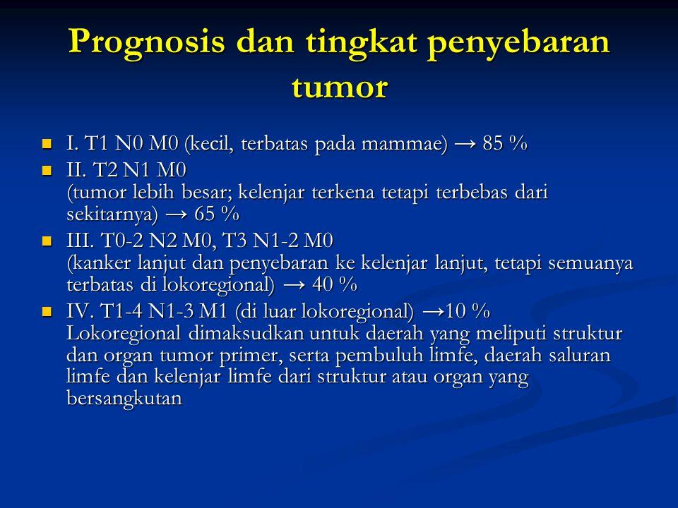 Prognosis dan tingkat penyebaran tumor