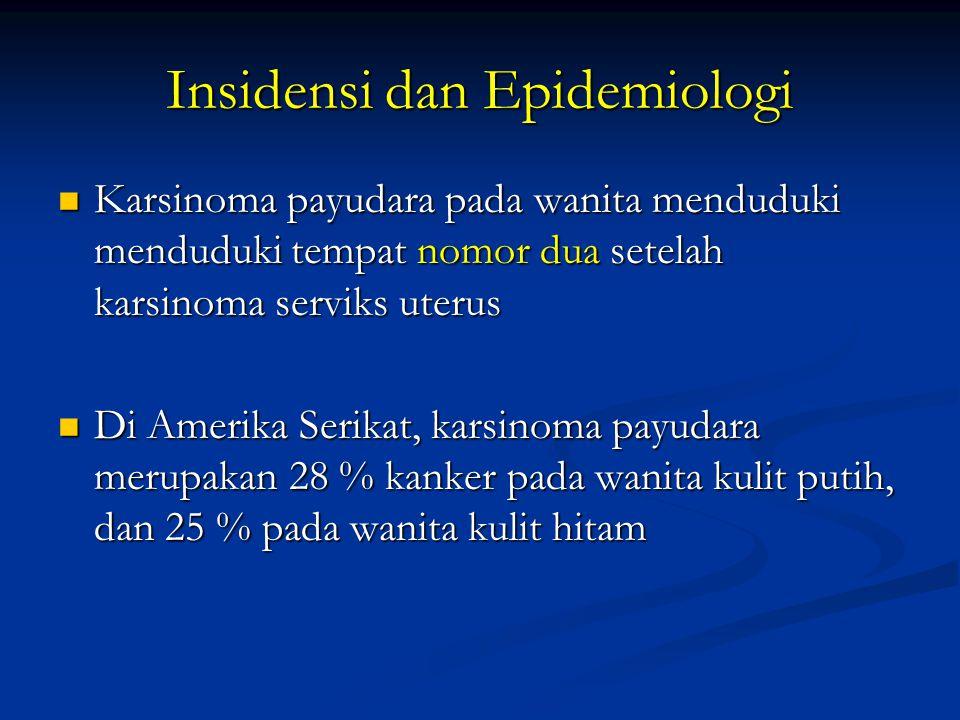 Insidensi dan Epidemiologi
