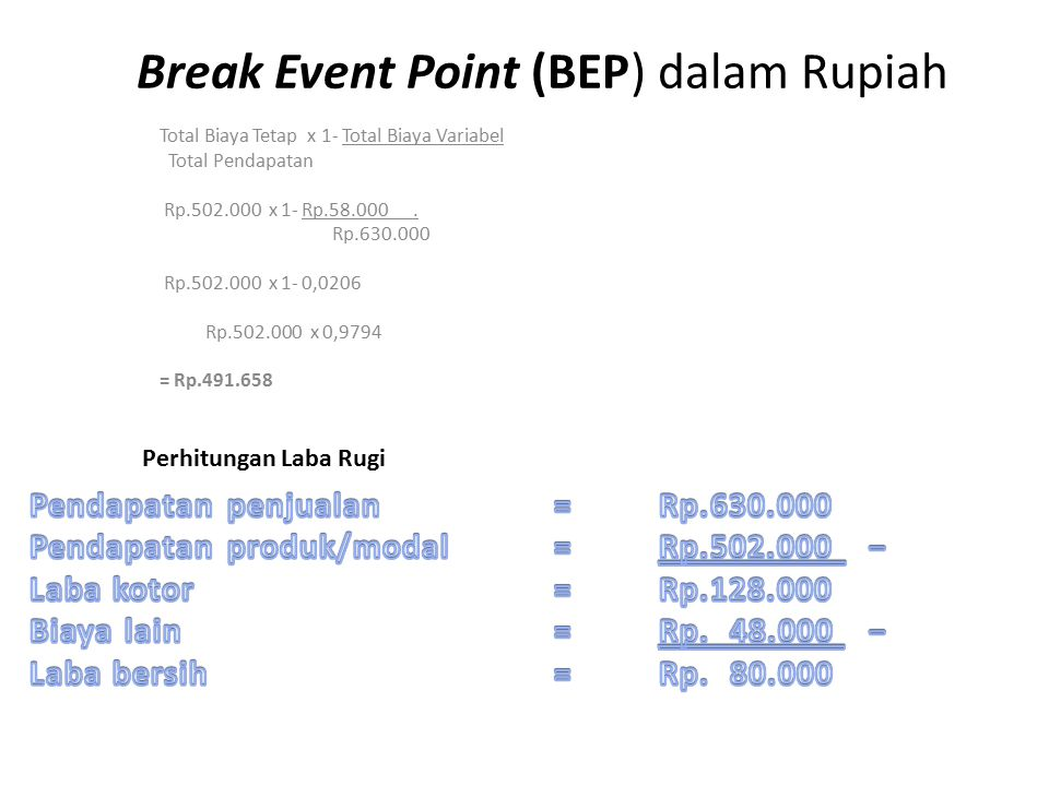 Break Event Point (BEP) dalam Rupiah