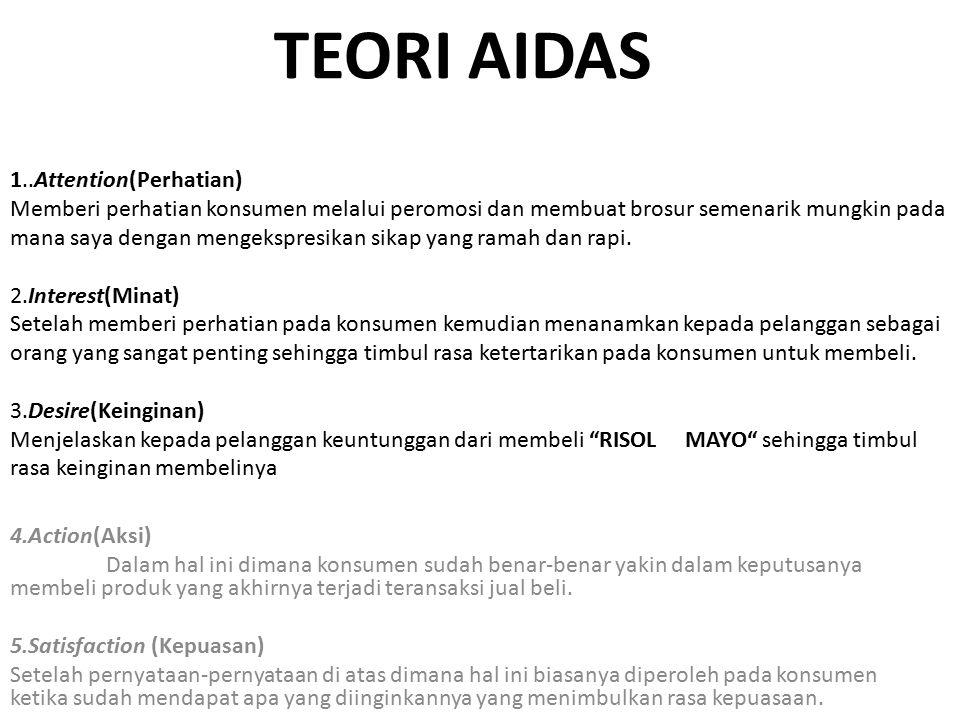 TEORI AIDAS