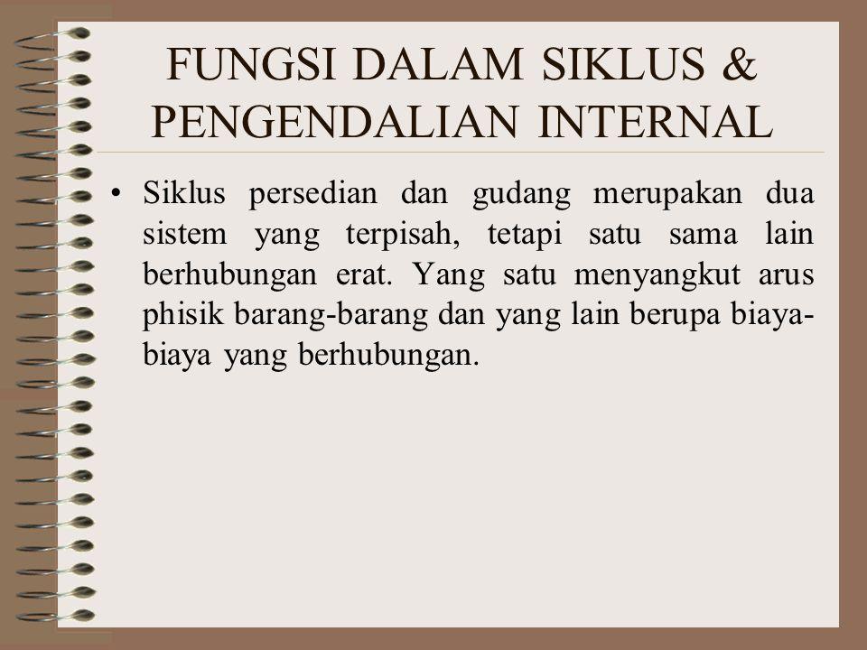 FUNGSI DALAM SIKLUS & PENGENDALIAN INTERNAL