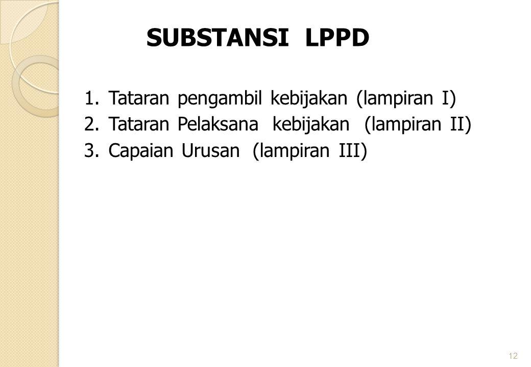 SUBSTANSI LPPD Tataran pengambil kebijakan (lampiran I)