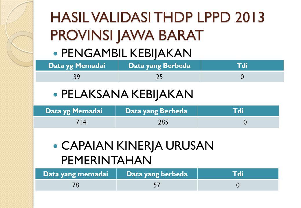 HASIL VALIDASI THDP LPPD 2013 PROVINSI JAWA BARAT