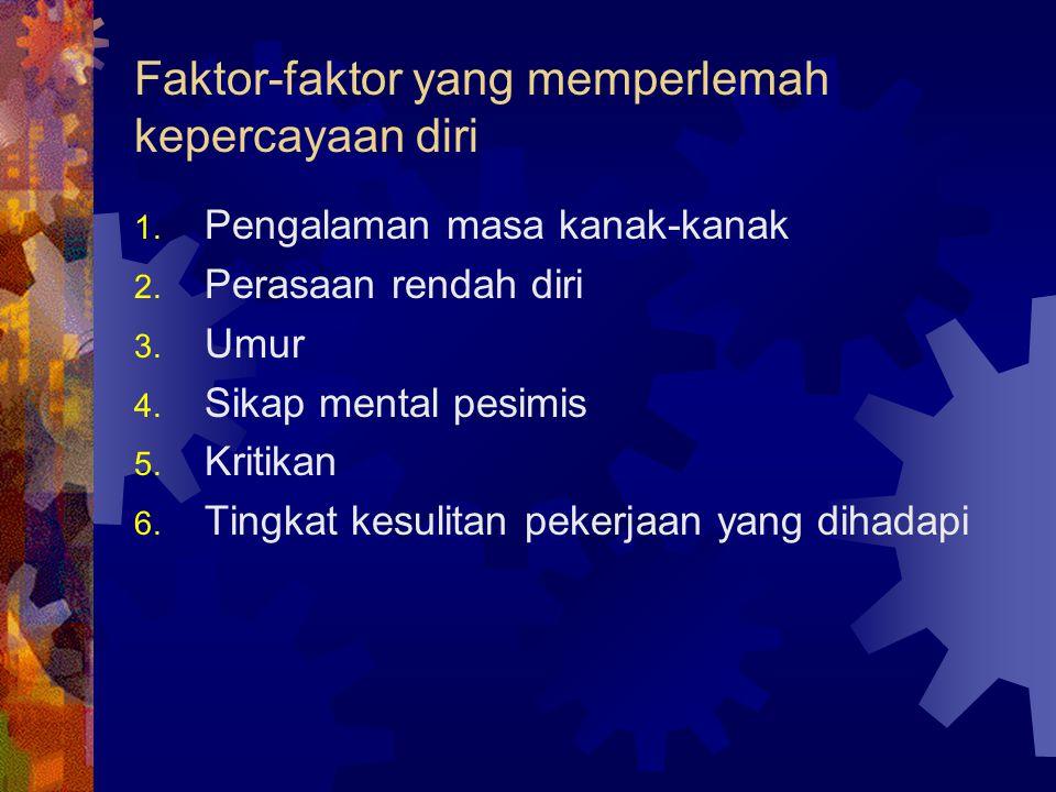 Faktor-faktor yang memperlemah kepercayaan diri