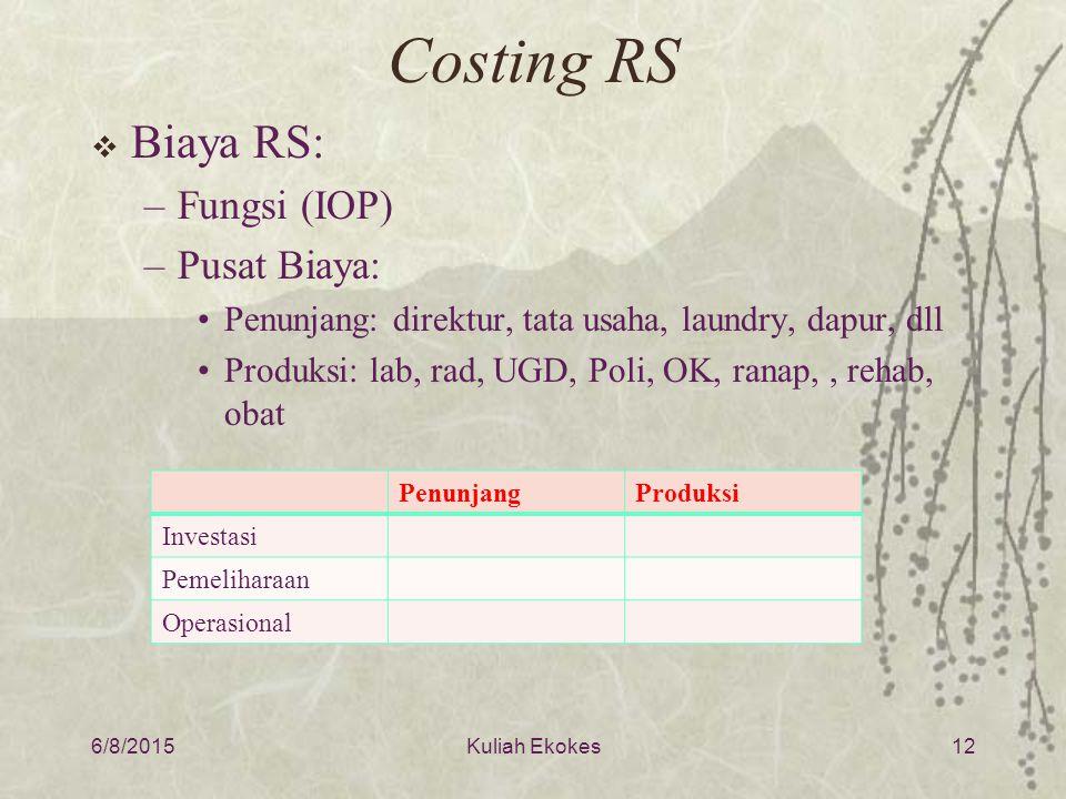 Costing RS Biaya RS: Fungsi (IOP) Pusat Biaya: