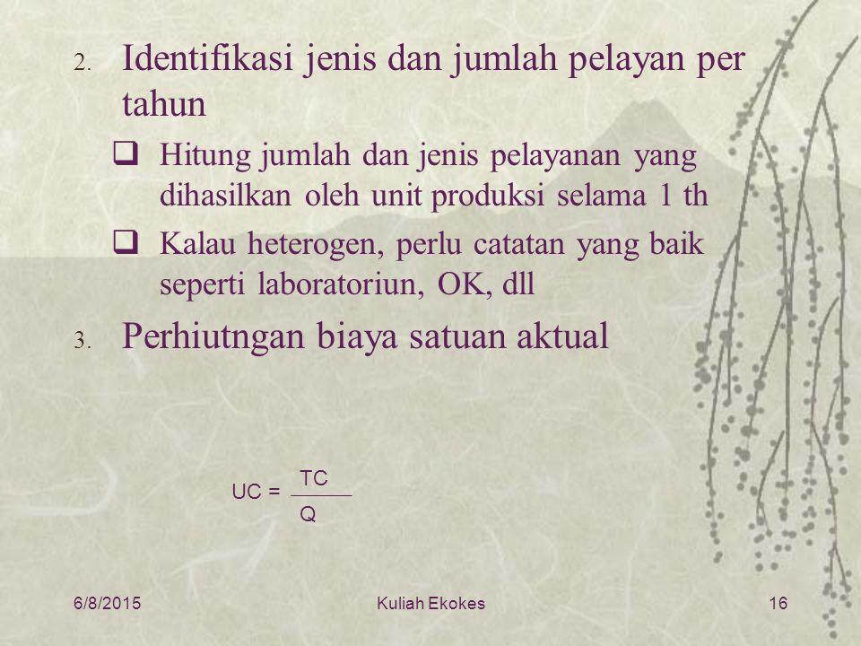 Identifikasi jenis dan jumlah pelayan per tahun