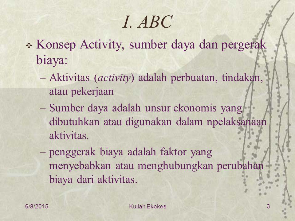 I. ABC Konsep Activity, sumber daya dan pergerak biaya: